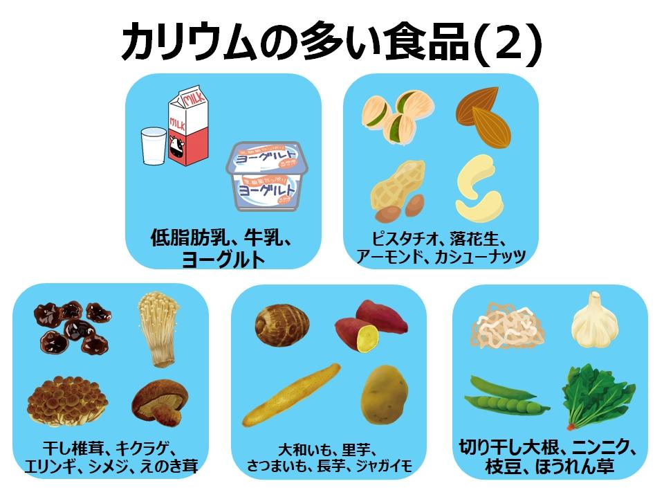 カリウムが多い食材。乳製品、方連動、大和いも、キノコ類