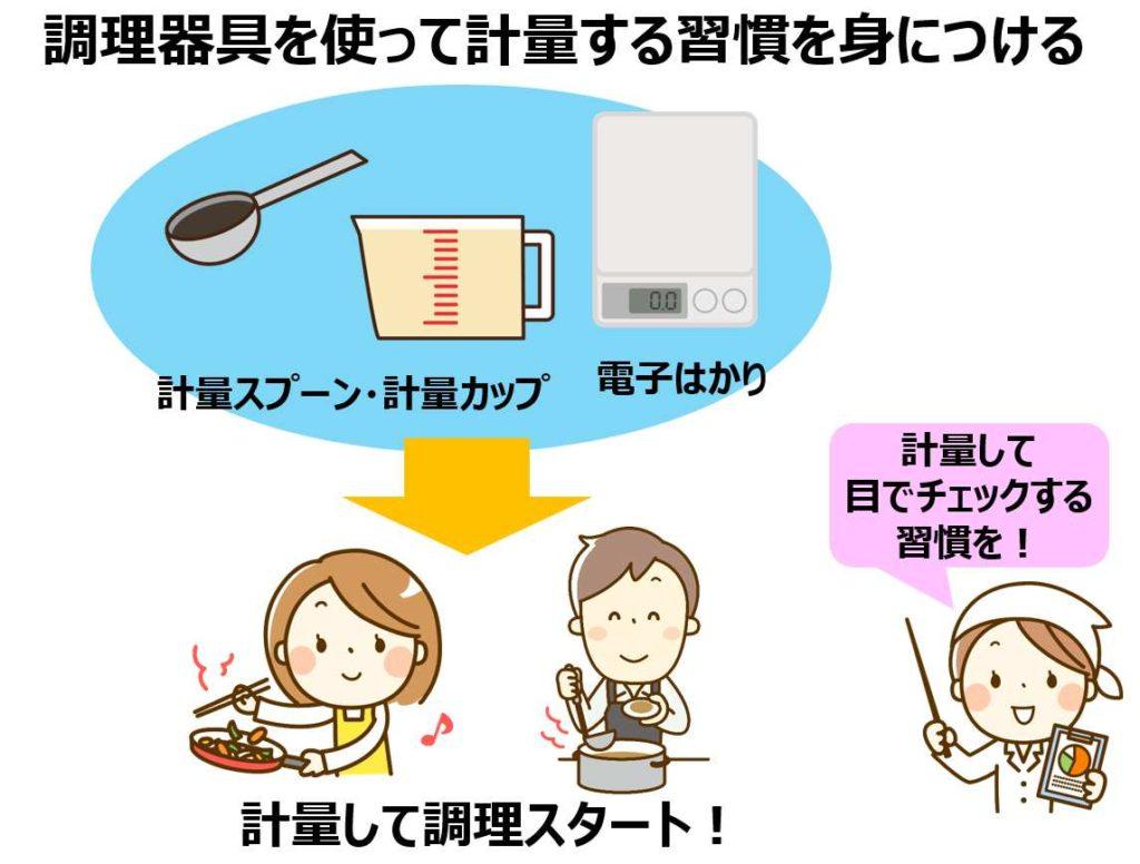 調理器具で計量する習慣づくり